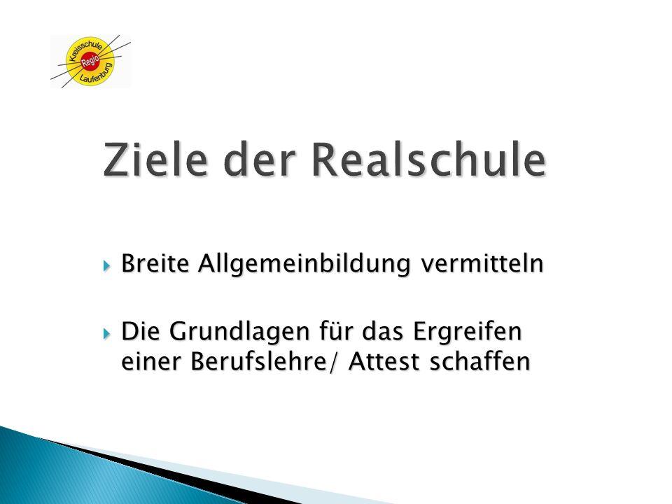Auswahl an Berufslehren und Anschlusslösungen nach der Real- und Sekundarschule (Juli 2015) ElektromonteurZimmermann SanitärinstallateurConfiseurin De
