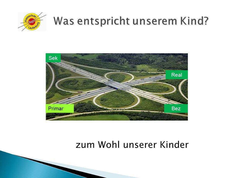 Elternabend Übertritt Primarschule - Oberstufe Dienstag, 22. September 2015 Herzlich willkommen!