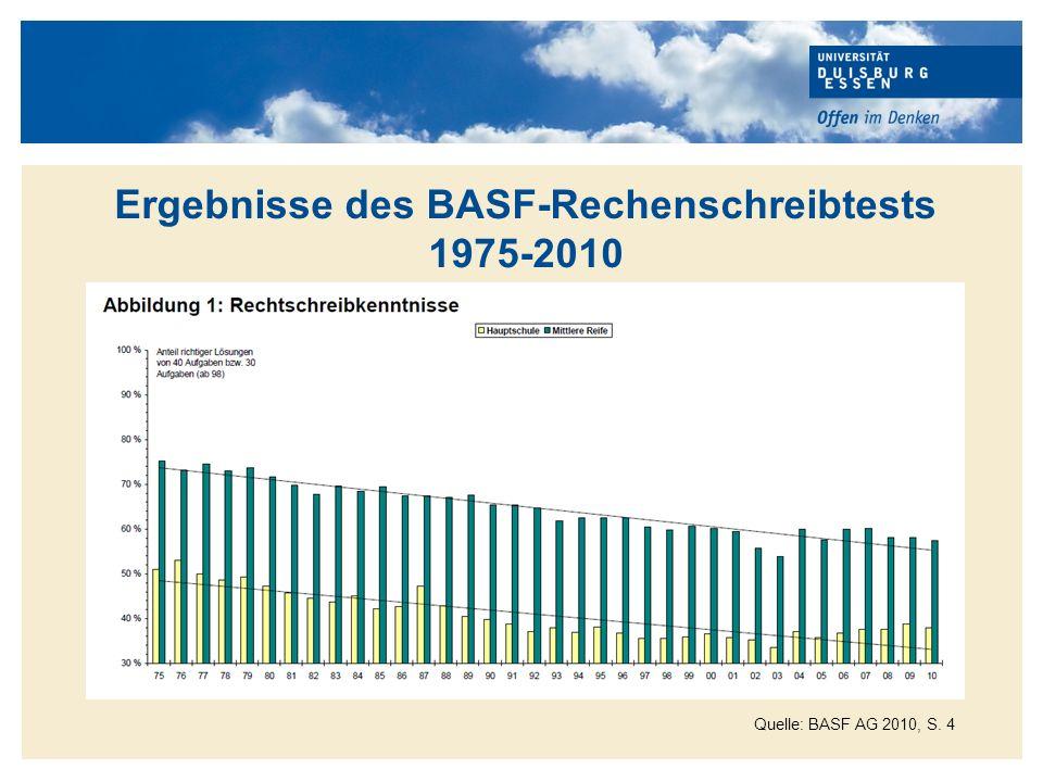 Titelmasterformat durch Klicken bearbeiten Ergebnisse des BASF-Rechenschreibtests 1975-2010 (eigene Darstellung)