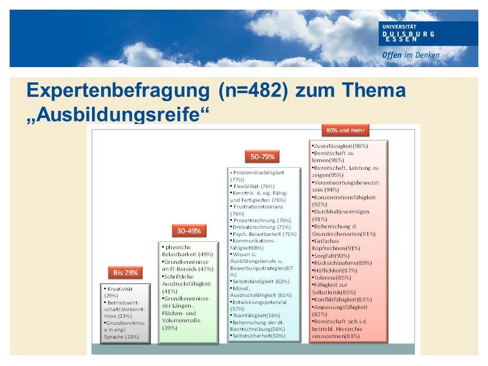 Titelmasterformat durch Klicken bearbeiten www.uni-due.de