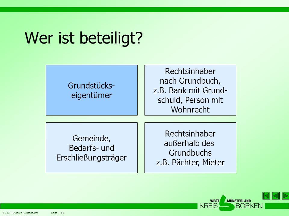 FB 62 – Andrea Grotendorst Seite: 14 Wer ist beteiligt? Grundstücks- eigentümer Rechtsinhaber nach Grundbuch, z.B. Bank mit Grund- schuld, Person mit
