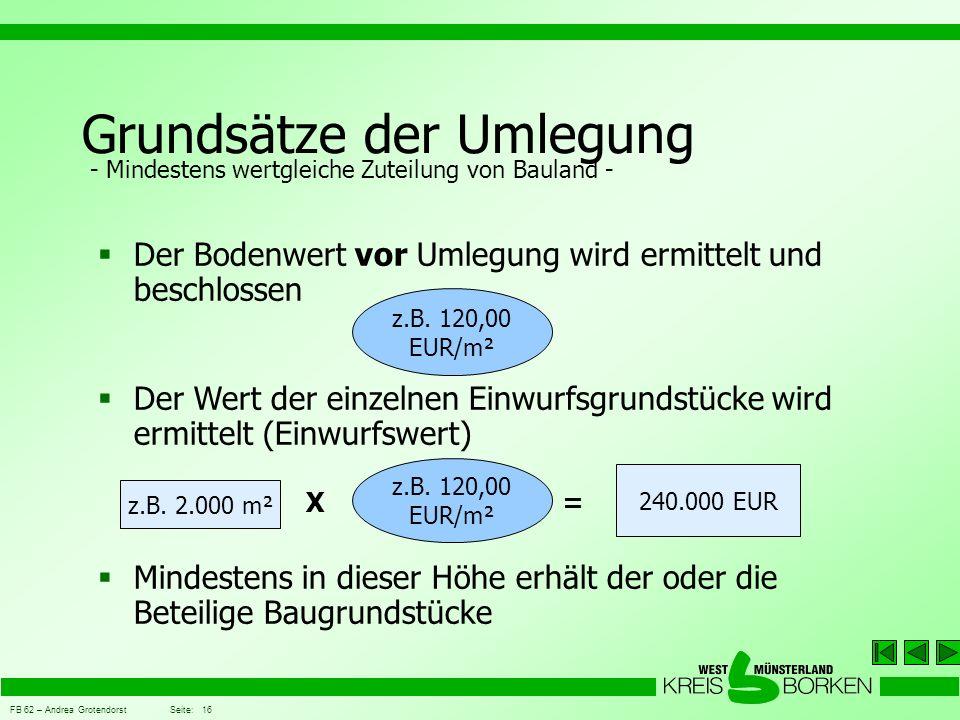 FB 62 – Andrea Grotendorst Seite: 16 Grundsätze der Umlegung  Der Bodenwert vor Umlegung wird ermittelt und beschlossen z.B. 120,00 EUR/m² z.B. 2.000