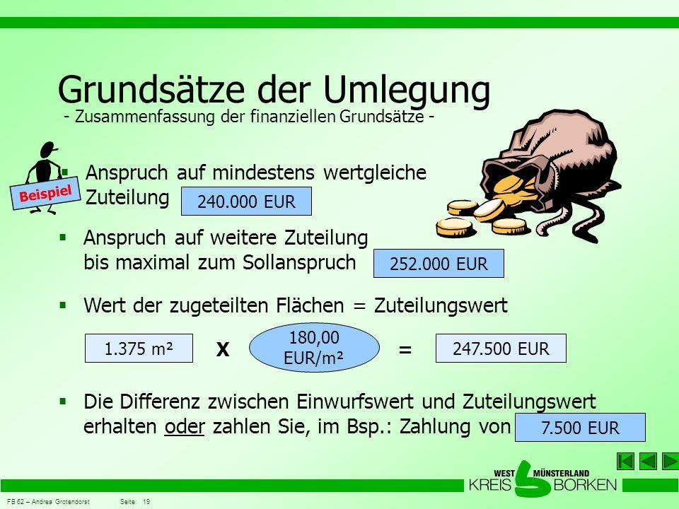 FB 62 – Andrea Grotendorst Seite: 19 Grundsätze der Umlegung - Zusammenfassung der finanziellen Grundsätze - 240.000 EUR 252.000 EUR  Anspruch auf mi