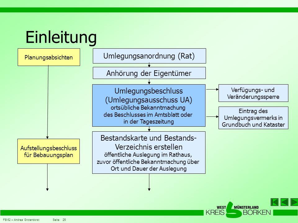FB 62 – Andrea Grotendorst Seite: 25 Einleitung Planungsabsichten Aufstellungsbeschluss für Bebauungsplan Umlegungsanordnung (Rat) Umlegungsbeschluss