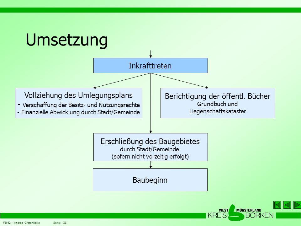 FB 62 – Andrea Grotendorst Seite: 28 Umsetzung Inkrafttreten Berichtigung der öffentl. Bücher Grundbuch und Liegenschaftskataster Vollziehung des Umle