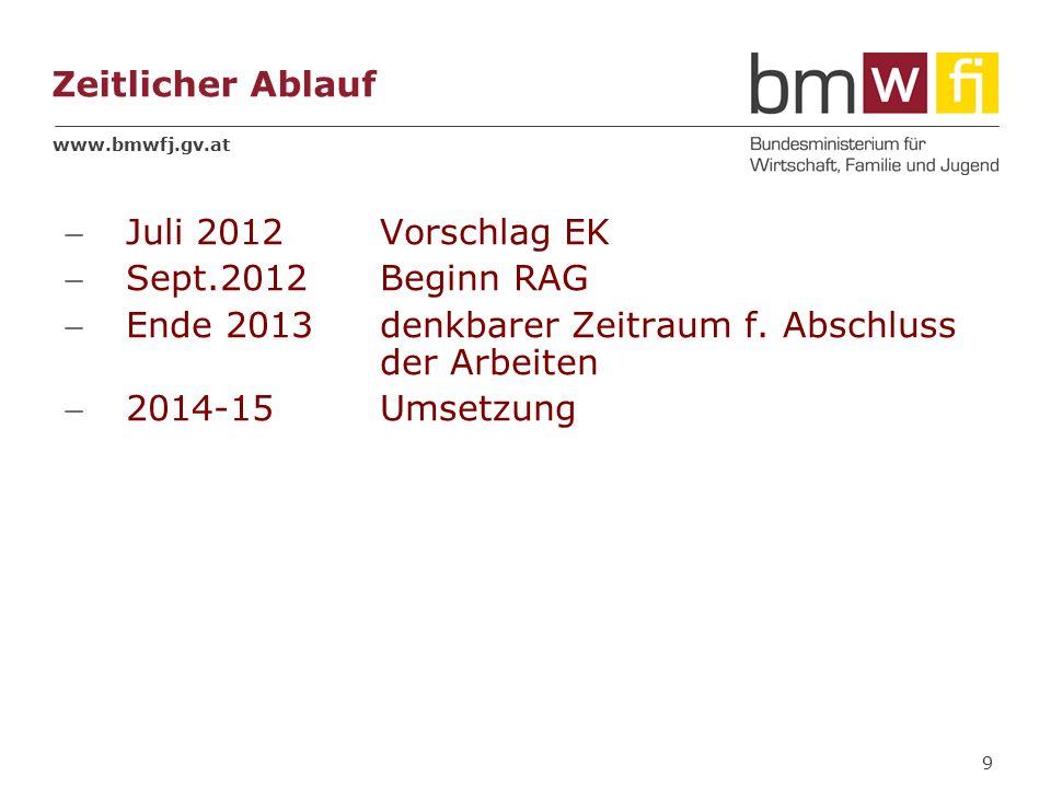 www.bmwfj.gv.at Kapitel VIII – Sanktionen Neuheit: Art.