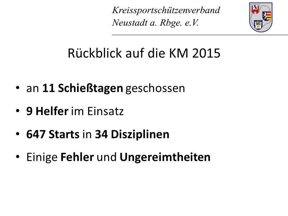 Was ändert sich für die KM 2016.-Ummeldungen- Für Ummeldungen werden 6,00 € berechnet.