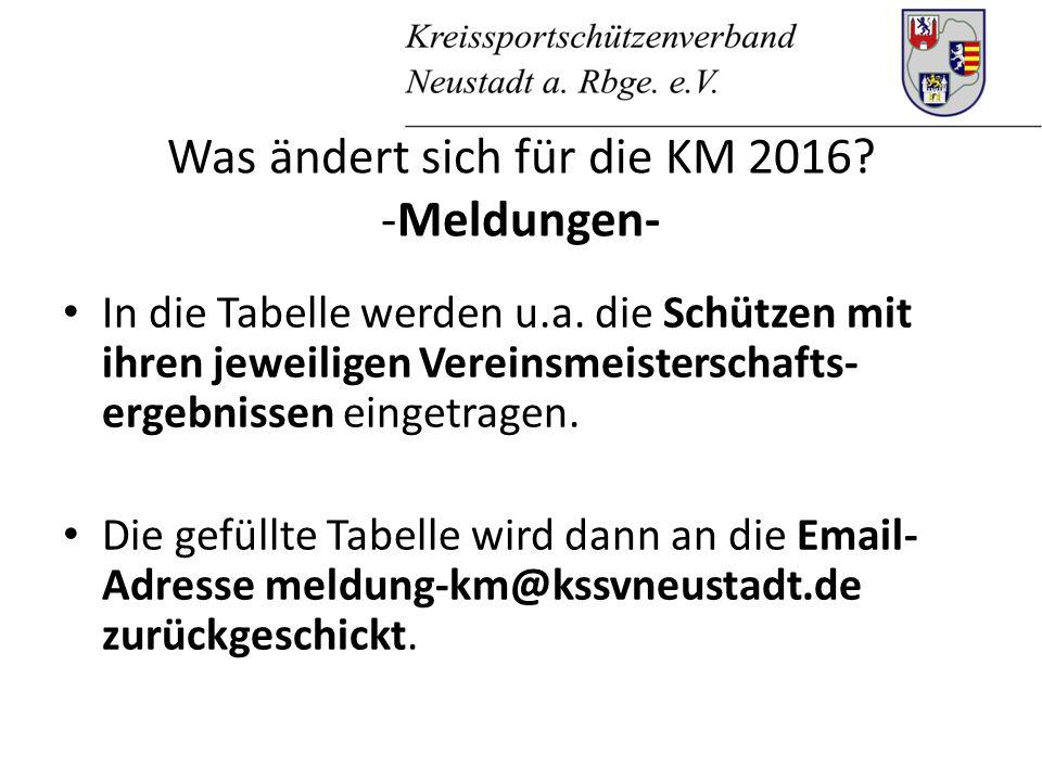 KM 2016 1.Rückblick auf die KM 2015 2. Was ändert sich für die KM 2016.