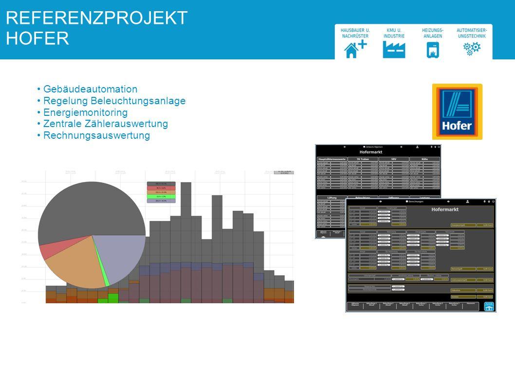 Gebäudeautomation Regelung Beleuchtungsanlage Energiemonitoring Zentrale Zählerauswertung Rechnungsauswertung REFERENZPROJEKT HOFER