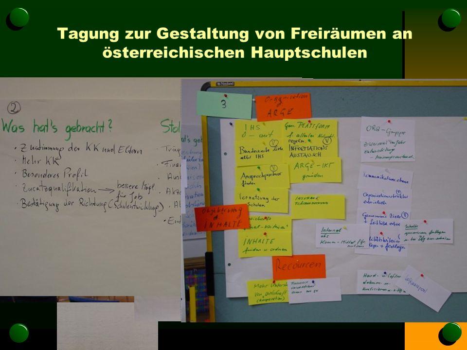 Tagung zur Gestaltung von Freiräumen an österreichischen Hauptschulen