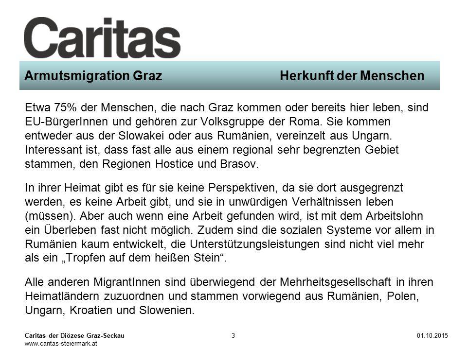 Caritas der Diözese Graz-Seckau www.caritas-steiermark.at 01.10.20153 Armutsmigration Graz Herkunft der Menschen Etwa 75% der Menschen, die nach Graz kommen oder bereits hier leben, sind EU-BürgerInnen und gehören zur Volksgruppe der Roma.