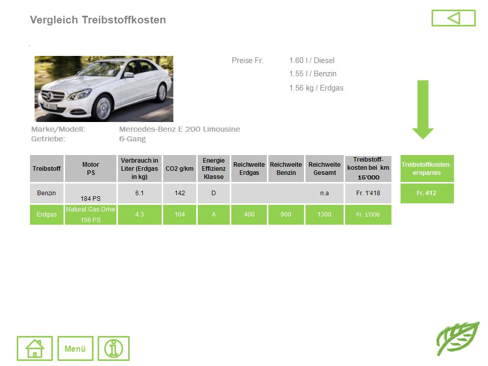 Vergleich Treibstoffkosten Menü