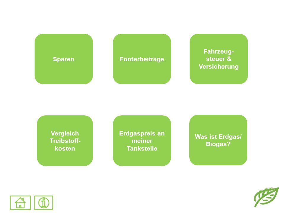So weit kommen Sie mit 100 Schweizer Franken Beim Kauf eines Erdgasfahrzeuges profitieren: Menü Finanzielle Zuschüsse von Ihrem lokalen Erdgasversorger Attraktiver Ökotarif bei Fahrzeugversicherungen Kantonale Vergünstigungen bei der Motorfahrzeugsteuer Quelle: BFS und gasmobil ag, 111/2014 Berechnung sgrundlage : VW Golf VII