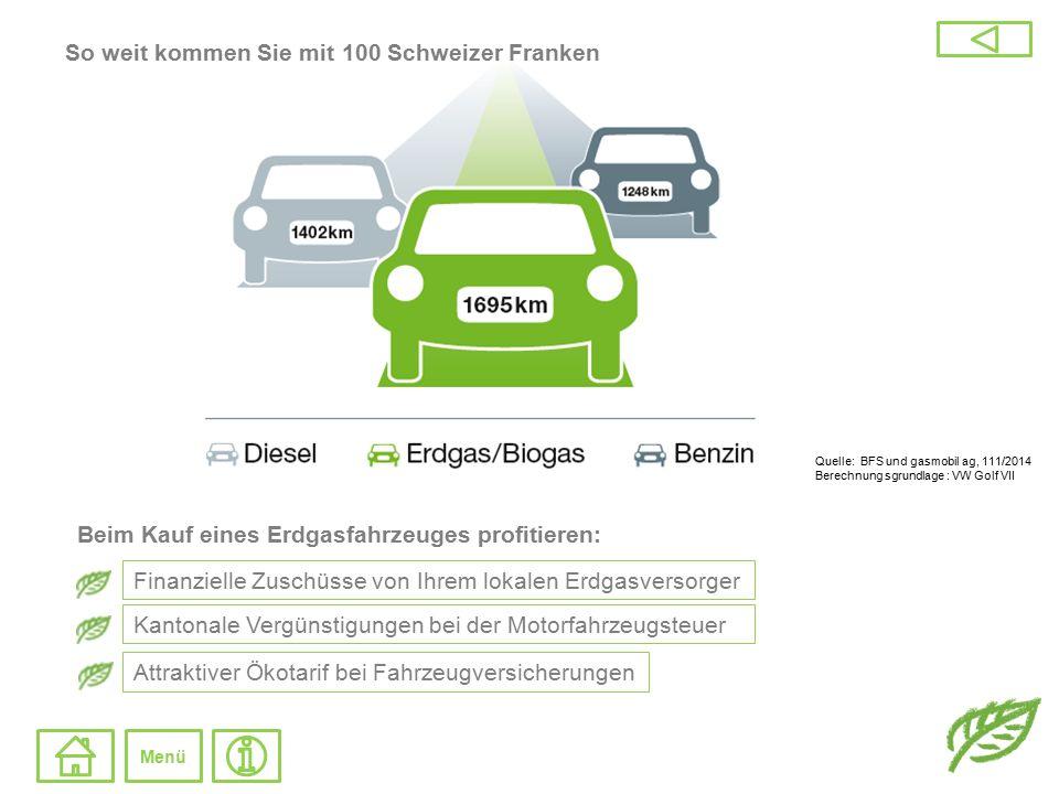 So weit kommen Sie mit 100 Schweizer Franken Beim Kauf eines Erdgasfahrzeuges profitieren: Menü Finanzielle Zuschüsse von Ihrem lokalen Erdgasversorge
