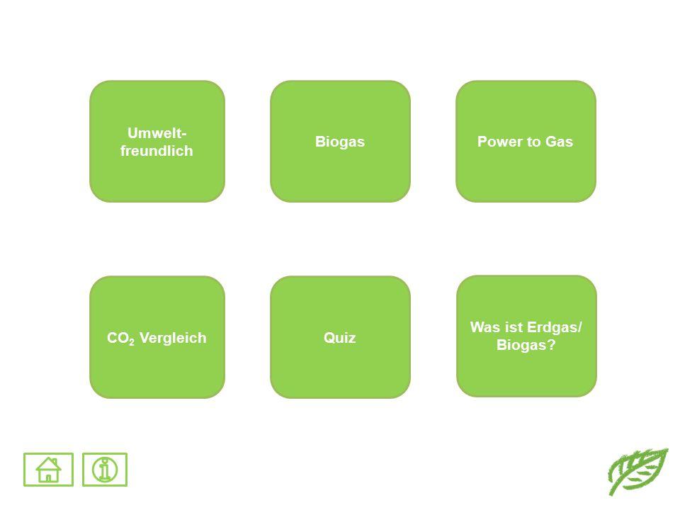 CO 2 Vergleich Umwelt- freundlich BiogasPower to Gas Quiz Was ist Erdgas/ Biogas?