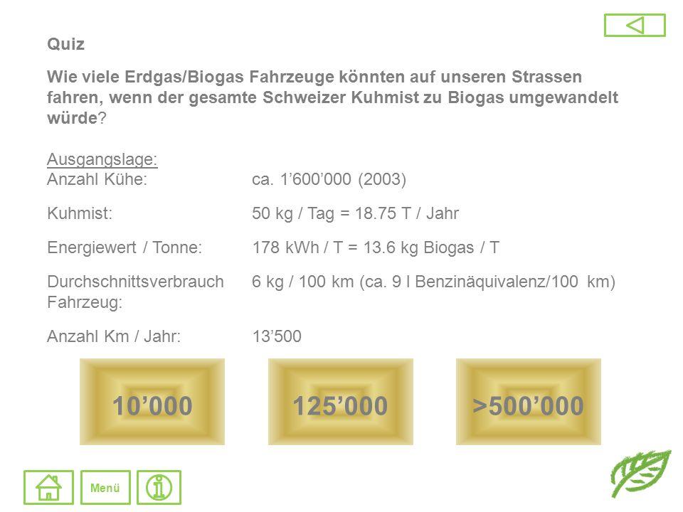 Quiz Wie viele Erdgas/Biogas Fahrzeuge könnten auf unseren Strassen fahren, wenn der gesamte Schweizer Kuhmist zu Biogas umgewandelt würde? Ausgangsla