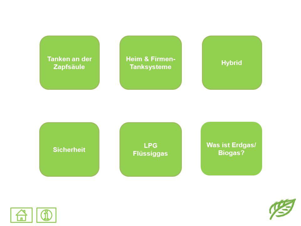 Sicherheit Tanken an der Zapfsäule Heim & Firmen- Tanksysteme Hybrid LPG Flüssiggas Was ist Erdgas/ Biogas?