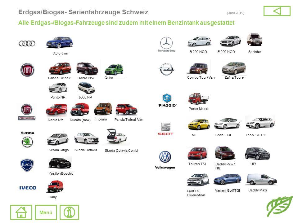Erdgas/Biogas- Serienfahrzeuge Schweiz (Juni 2015) Alle Erdgas-/Biogas-Fahrzeuge sind zudem mit einem Benzintank ausgestattet Daily Sprinter E 200 NGD