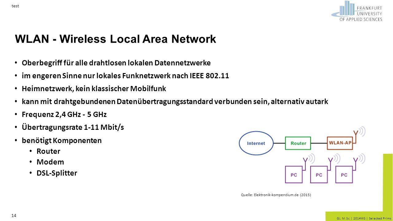 GL M.Sc | 2014WS | Selected Prlms WLAN - Wireless Local Area Network Oberbegriff für alle drahtlosen lokalen Datennetzwerke im engeren Sinne nur lokales Funknetzwerk nach IEEE 802.11 Heimnetzwerk, kein klassischer Mobilfunk kann mit drahtgebundenen Datenübertragungsstandard verbunden sein, alternativ autark Frequenz 2,4 GHz - 5 GHz Übertragungsrate 1-11 Mbit/s benötigt Komponenten Router Modem DSL-Splitter test 14 Quelle: Elektronik-kompendium.de (2015)