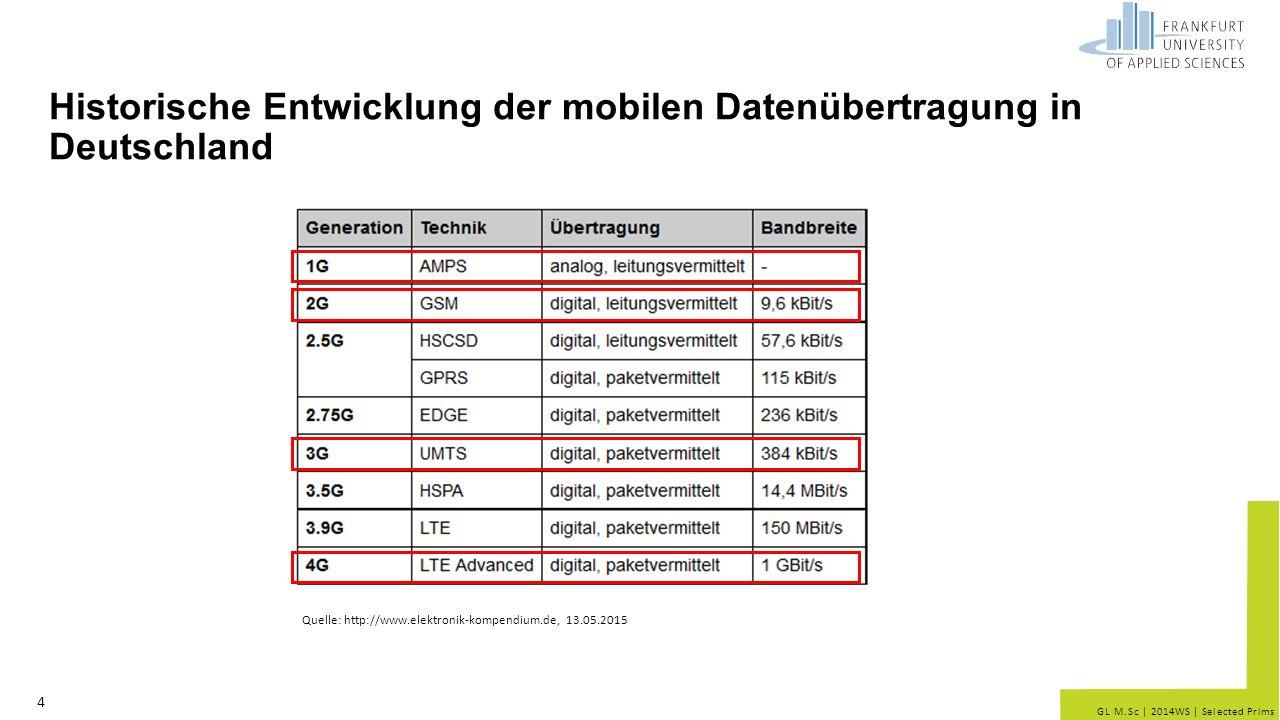 GL M.Sc   2014WS   Selected Prlms Historische Entwicklung der mobilen Datenübertragung in Deutschland 4 Quelle: http://www.elektronik-kompendium.de, 1