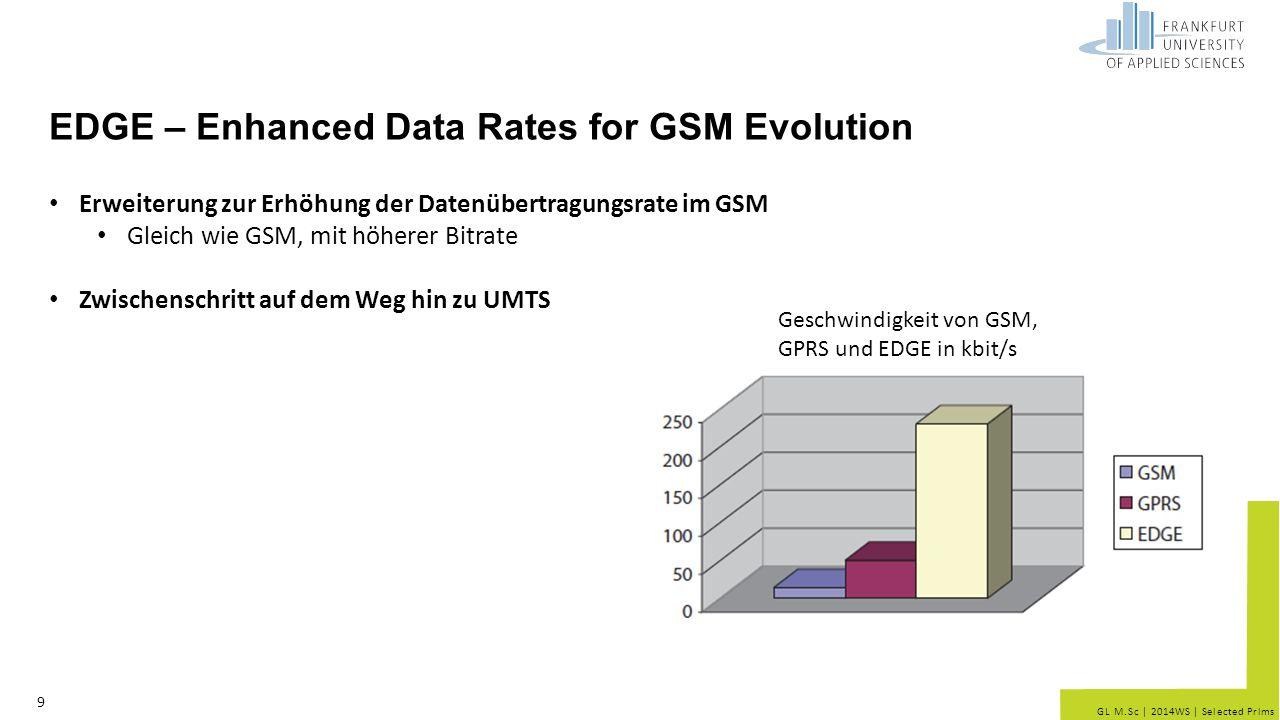 GL M.Sc | 2014WS | Selected Prlms EDGE – Enhanced Data Rates for GSM Evolution 9 Erweiterung zur Erhöhung der Datenübertragungsrate im GSM Gleich wie GSM, mit höherer Bitrate Zwischenschritt auf dem Weg hin zu UMTS Geschwindigkeit von GSM, GPRS und EDGE in kbit/s