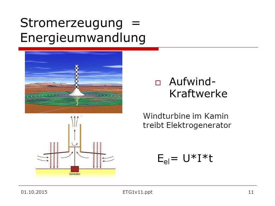 01.10.2015ETG1v11.ppt11 Stromerzeugung = Energieumwandlung  Aufwind- Kraftwerke Windturbine im Kamin treibt Elektrogenerator E el = U*I*t
