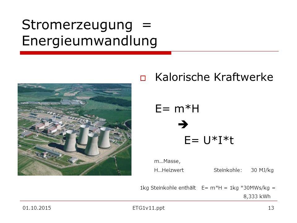 01.10.2015ETG1v11.ppt13 Stromerzeugung = Energieumwandlung  Kalorische Kraftwerke E= m*H  E= U*I*t m…Masse, H…HeizwertSteinkohle: 30 MJ/kg 1kg Steinkohle enthält E= m*H = 1kg *30MWs/kg = 8,333 kWh