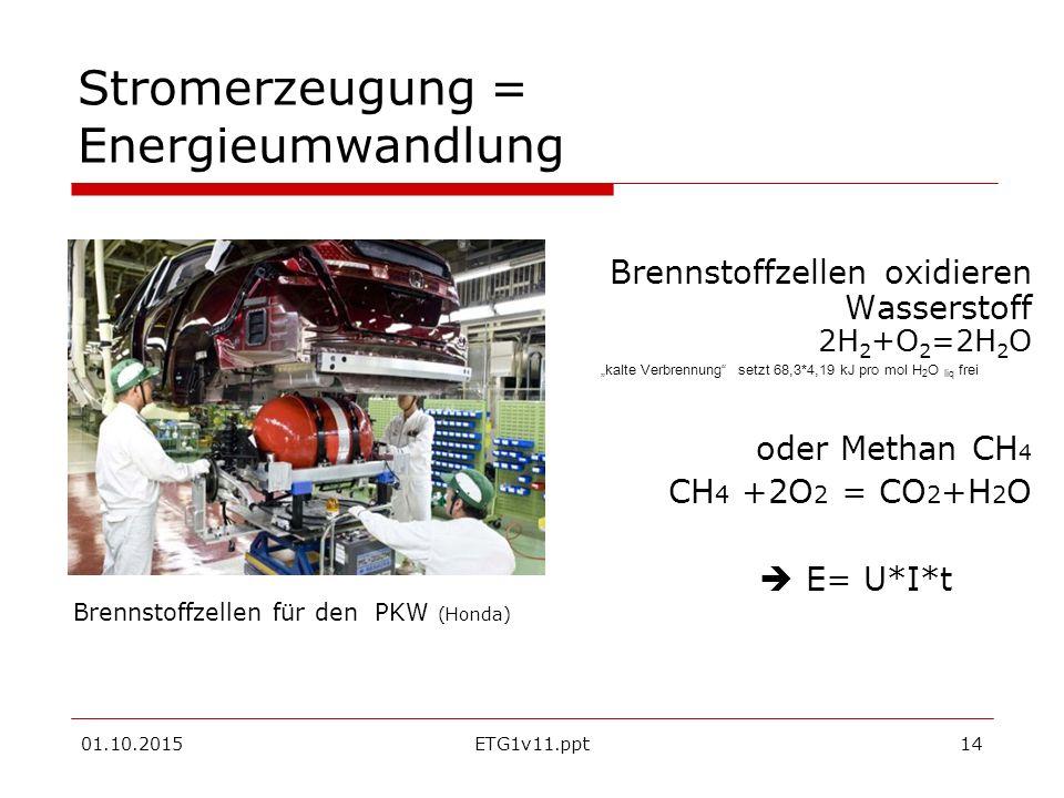 """01.10.2015ETG1v11.ppt14 Stromerzeugung = Energieumwandlung Brennstoffzellen oxidieren Wasserstoff 2H 2 +O 2 =2H 2 O """"kalte Verbrennung setzt 68,3*4,19 kJ pro mol H 2 O liq frei oder Methan CH 4 CH 4 +2O 2 = CO 2 +H 2 O  E= U*I*t Brennstoffzellen für den PKW (Honda)"""