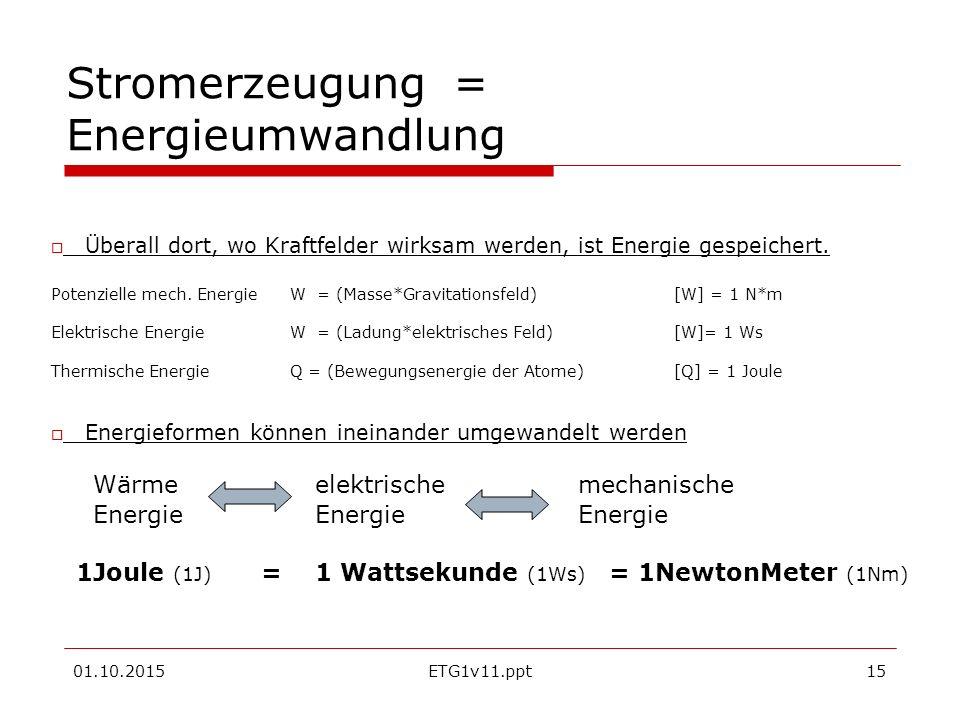 01.10.2015ETG1v11.ppt15 Stromerzeugung = Energieumwandlung  Überall dort, wo Kraftfelder wirksam werden, ist Energie gespeichert.