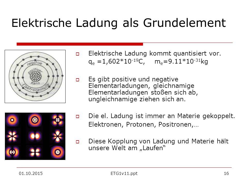 01.10.2015ETG1v11.ppt16 Elektrische Ladung als Grundelement  Elektrische Ladung kommt quantisiert vor.