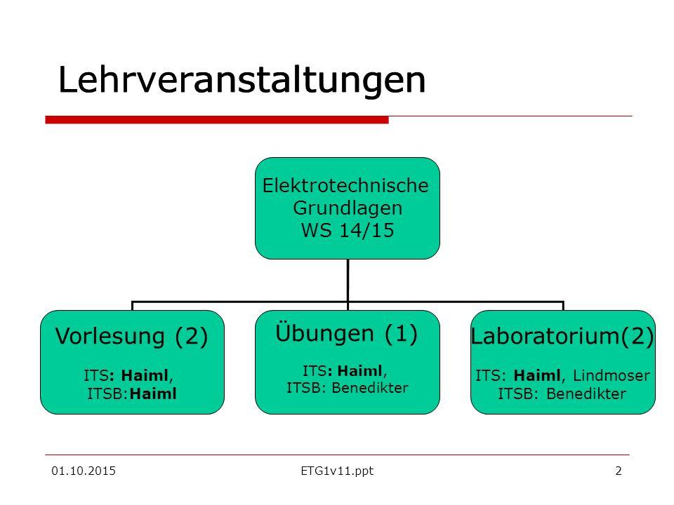 """01.10.2015ETG1v11.ppt23 Strom-Messung mit dem """"Amperemeter Bei der Strommessung muss der zu messende Ladungsträger-Strom durch das Messgerät fließen."""