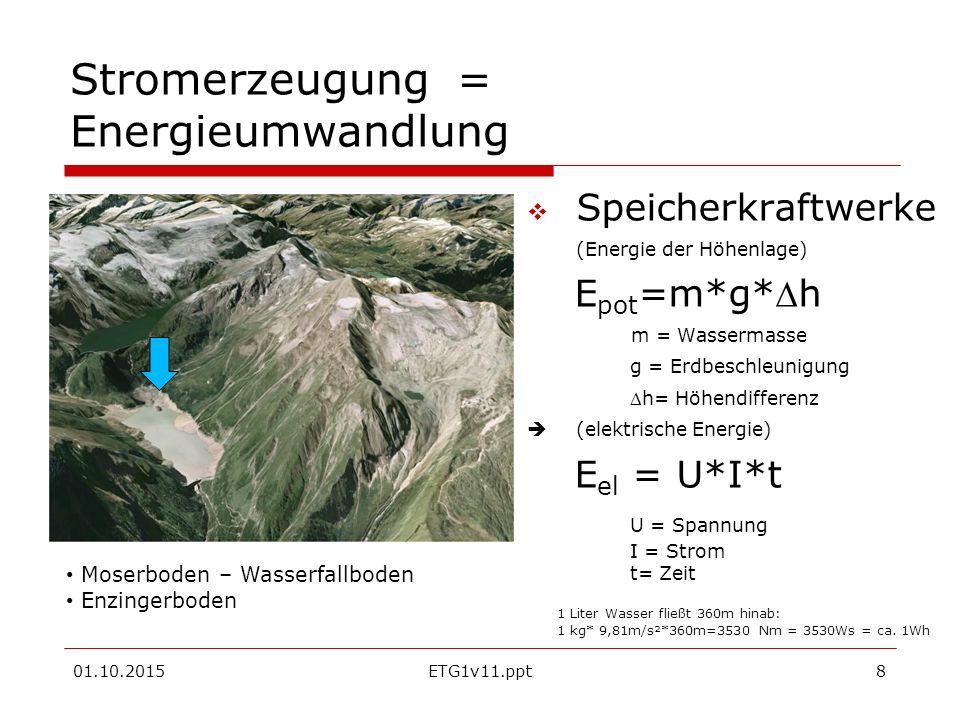 01.10.2015ETG1v11.ppt8 Stromerzeugung = Energieumwandlung  Speicherkraftwerke (Energie der Höhenlage) E pot =m*g*h m = Wassermasse g = Erdbeschleunigung h= Höhendifferenz  (elektrische Energie) E el = U*I*t U = Spannung I = Strom t= Zeit Moserboden – Wasserfallboden Enzingerboden 1 Liter Wasser fließt 360m hinab: 1 kg* 9,81m/s²*360m=3530 Nm = 3530Ws = ca.