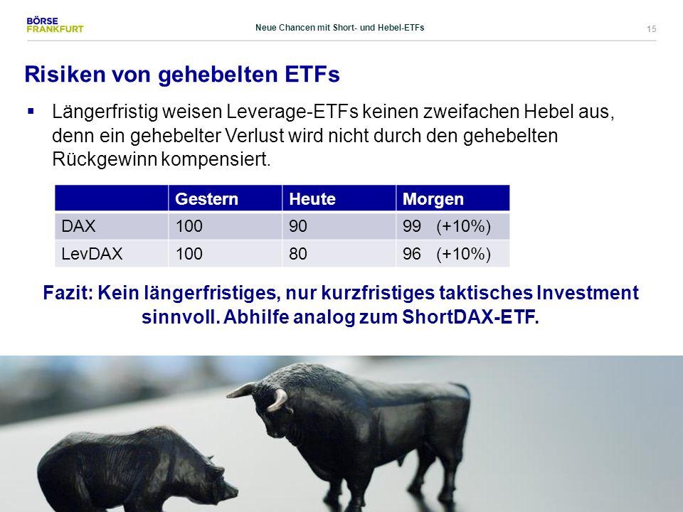 15 Risiken von gehebelten ETFs  Längerfristig weisen Leverage-ETFs keinen zweifachen Hebel aus, denn ein gehebelter Verlust wird nicht durch den gehe