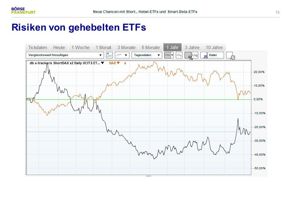 16 Risiken von gehebelten ETFs Neue Chancen mit Short-, Hebel-ETFs und Smart-Beta-ETFs