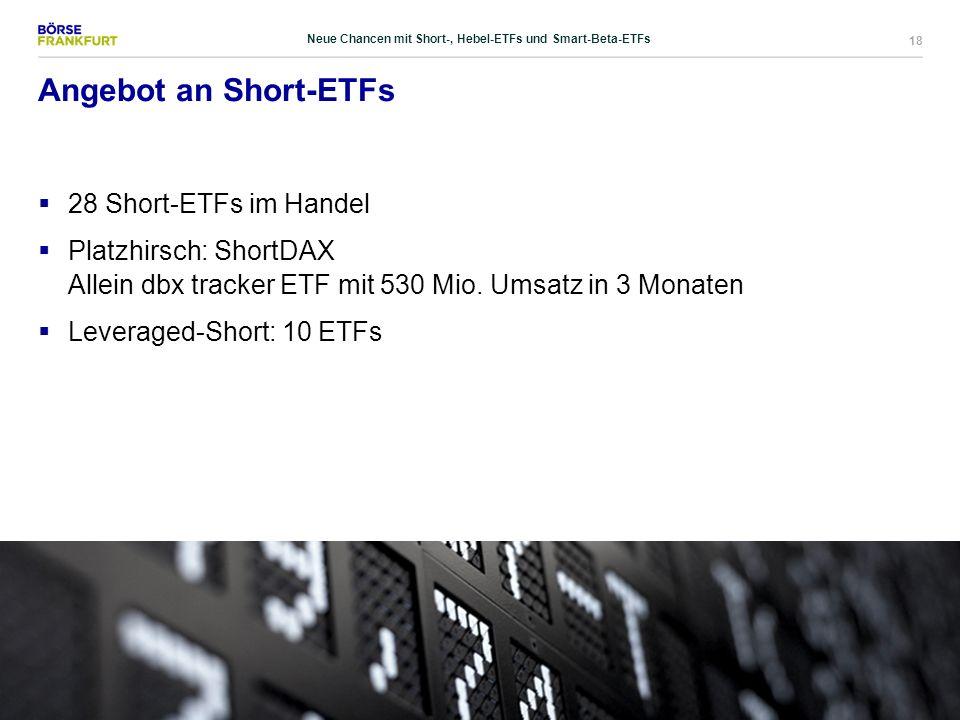 18 Angebot an Short-ETFs  28 Short-ETFs im Handel  Platzhirsch: ShortDAX Allein dbx tracker ETF mit 530 Mio. Umsatz in 3 Monaten  Leveraged-Short: