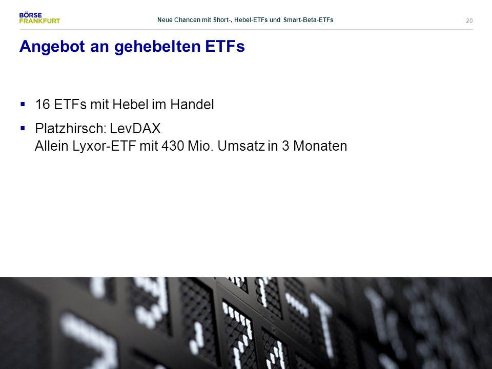 20 Angebot an gehebelten ETFs  16 ETFs mit Hebel im Handel  Platzhirsch: LevDAX Allein Lyxor-ETF mit 430 Mio. Umsatz in 3 Monaten Neue Chancen mit S