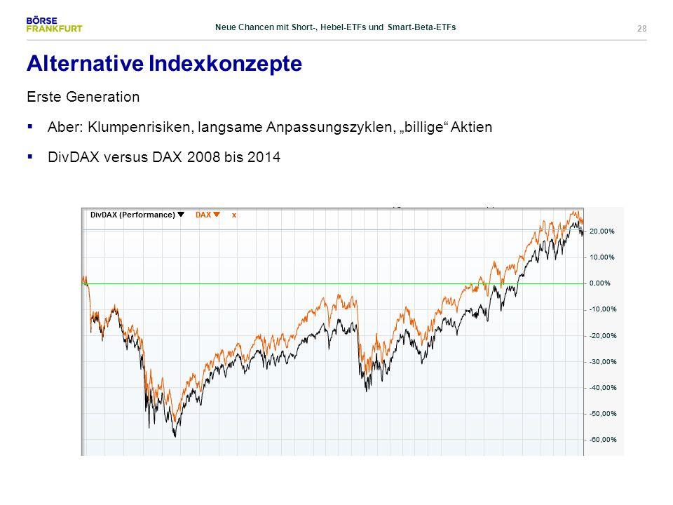"""28 Alternative Indexkonzepte Erste Generation  Aber: Klumpenrisiken, langsame Anpassungszyklen, """"billige"""" Aktien  DivDAX versus DAX 2008 bis 2014 Ne"""