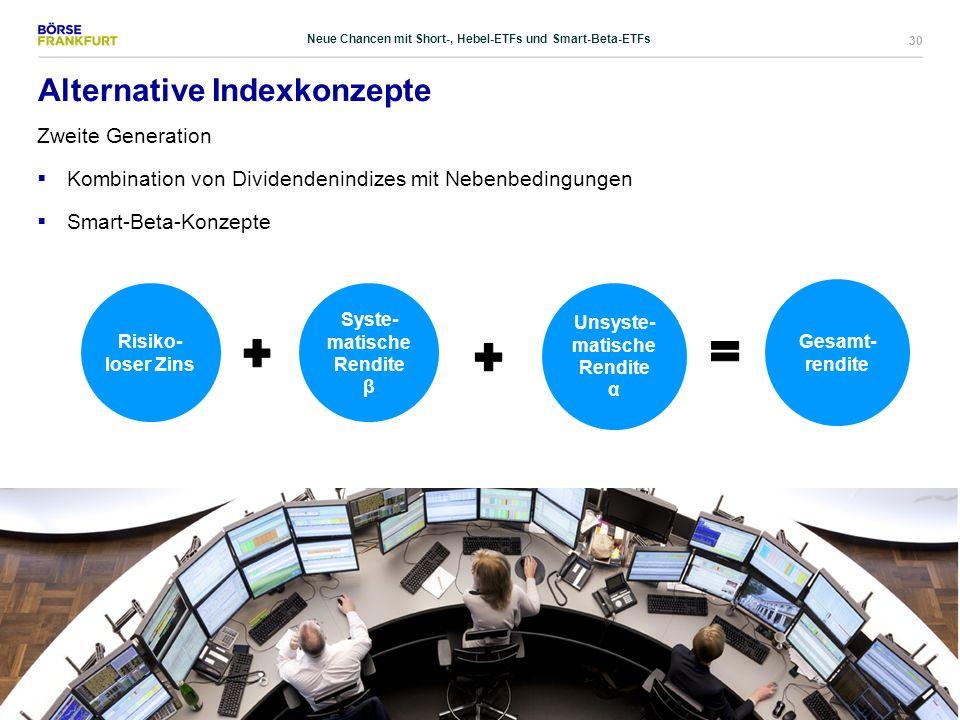 30 Alternative Indexkonzepte Zweite Generation  Kombination von Dividendenindizes mit Nebenbedingungen  Smart-Beta-Konzepte Neue Chancen mit Short-,