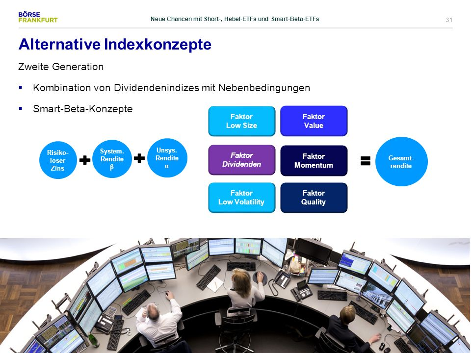31 Alternative Indexkonzepte Zweite Generation  Kombination von Dividendenindizes mit Nebenbedingungen  Smart-Beta-Konzepte Neue Chancen mit Short-, Hebel-ETFs und Smart-Beta-ETFs Risiko- loser Zins Unsys.