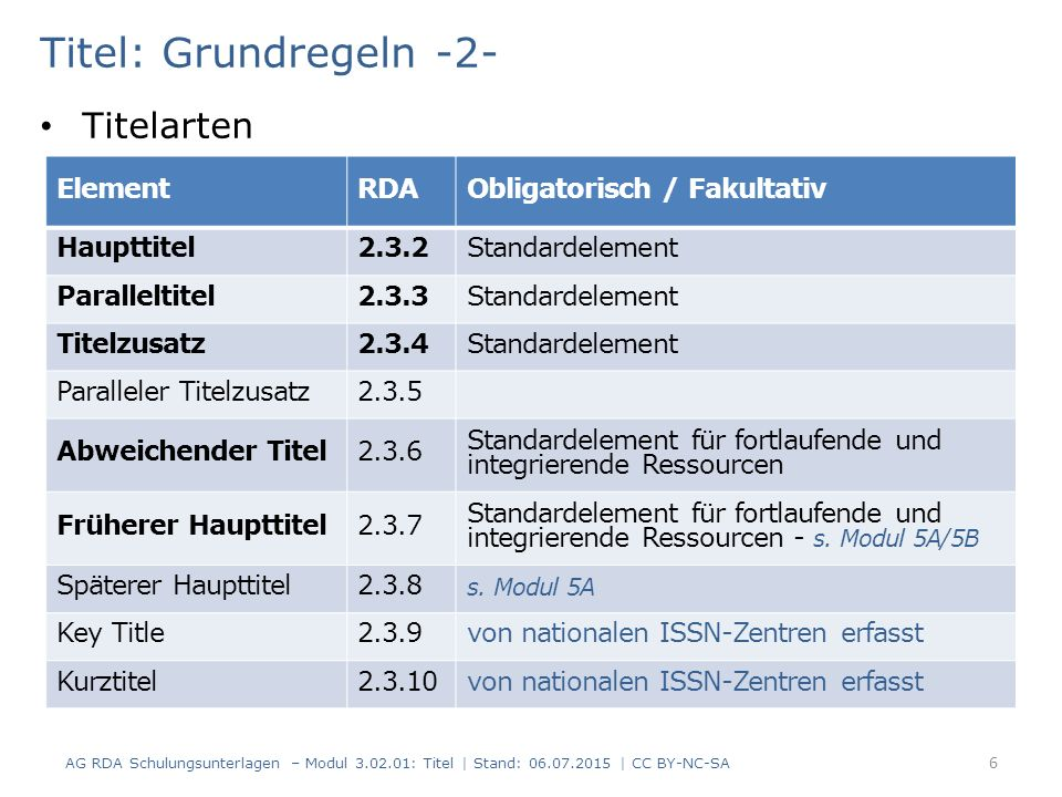 Titel: Grundregeln -3- Erfassung so wie der Titel in der Informationsquelle erscheint (RDA 2.3.1.4 + RDA 2.3.1.4 D-A-CH) Allgemeine Richtlinien zum Übertragen (RDA 1.7) 7 AG RDA Schulungsunterlagen – Modul 3.02.01: Titel | Stand: 06.07.2015 | CC BY-NC-SA InformationsquelleErfassungBeispiel für 08/15 Das 1 x 1 der Bio-Küche ¡Hay moros en la costa.