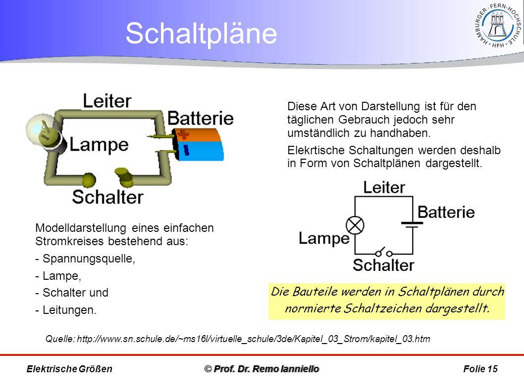 Schaltpläne © Prof. Dr. Remo IannielloFolie 15 Modelldarstellung eines einfachen Stromkreises bestehend aus: - Spannungsquelle, - Lampe, - Schalter un