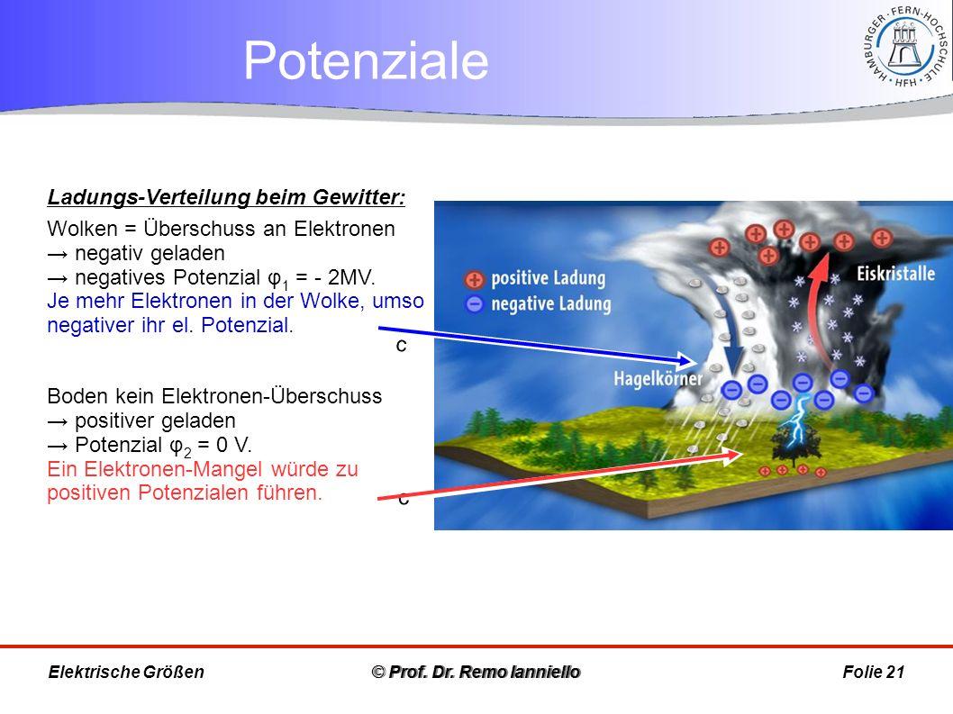 Potenziale © Prof. Dr. Remo IannielloFolie 21 Ladungs-Verteilung beim Gewitter: Wolken = Überschuss an Elektronen → negativ geladen → negatives Potenz