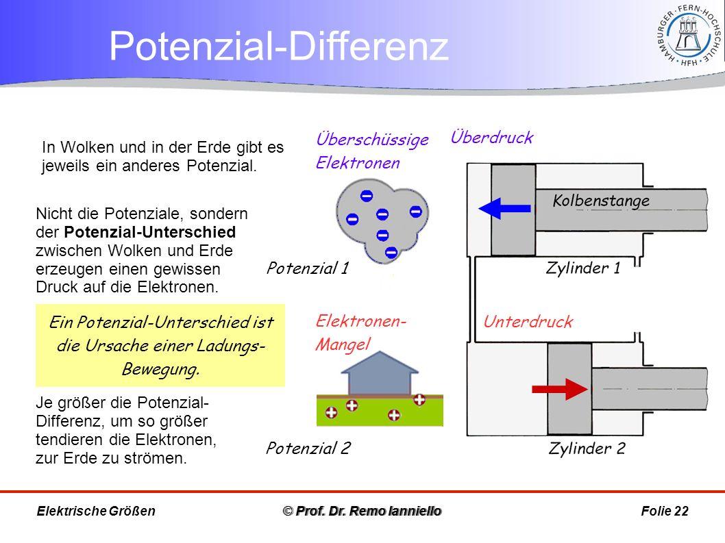 Potenzial-Differenz © Prof. Dr. Remo IannielloFolie 22 In Wolken und in der Erde gibt es jeweils ein anderes Potenzial. Überdruck Unterdruck Überschüs