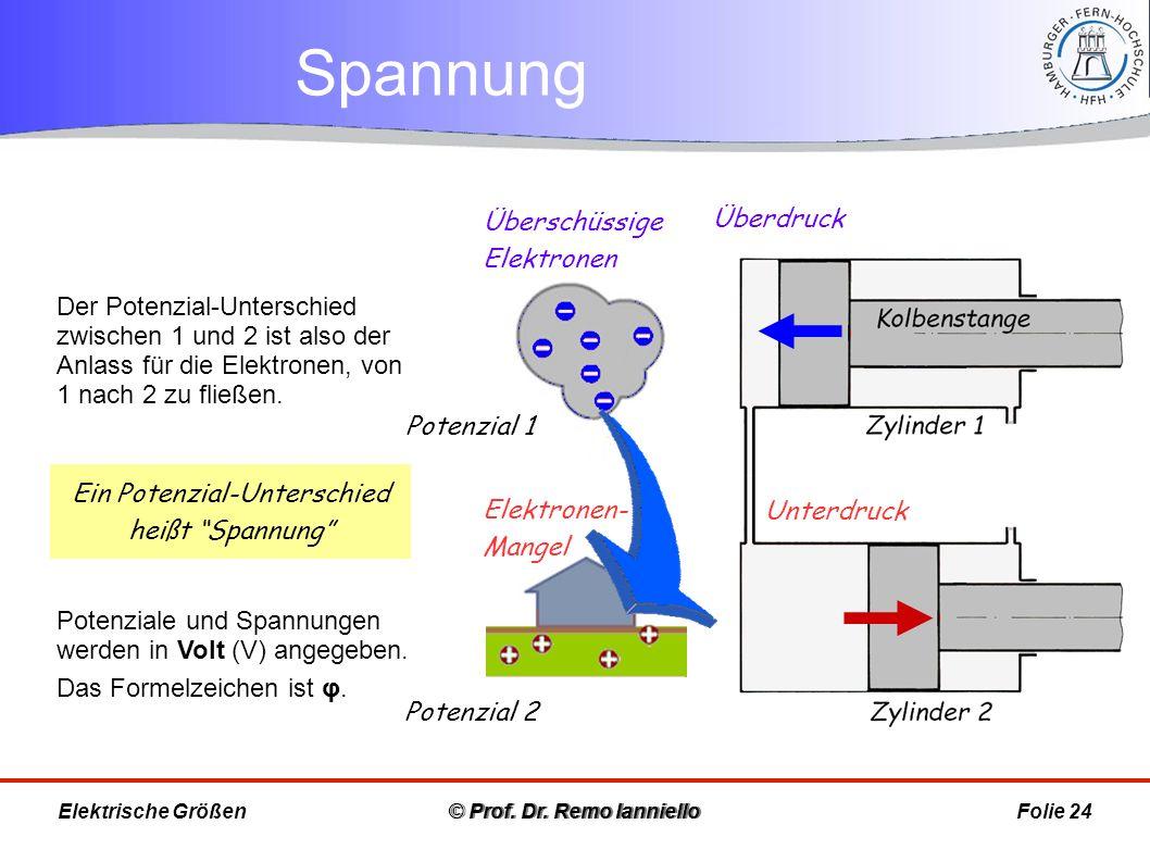 Quiz Spannung © Prof.Dr.