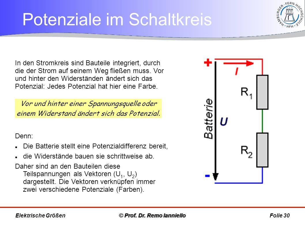 Potenziale im Schaltkreis © Prof. Dr. Remo IannielloFolie 30 Denn: Die Batterie stellt eine Potenzialdifferenz bereit, die Widerstände bauen sie schri