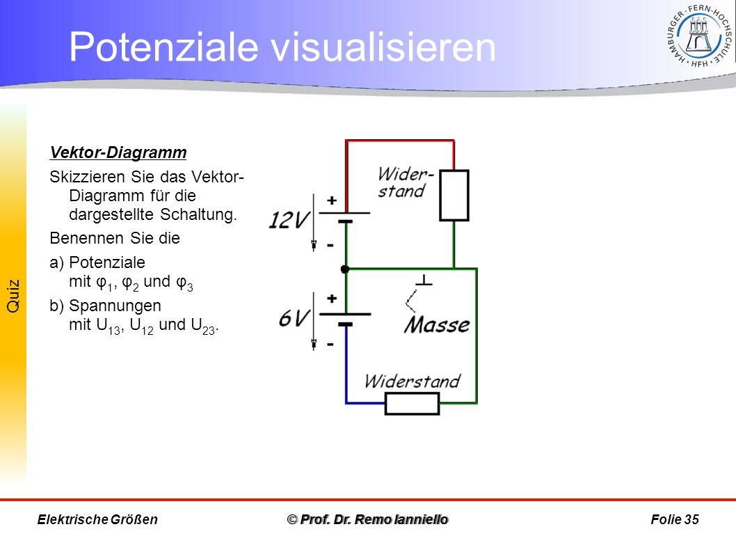 Quiz Potenziale visualisieren © Prof. Dr. Remo IannielloFolie 35 Vektor-Diagramm Skizzieren Sie das Vektor- Diagramm für die dargestellte Schaltung. B