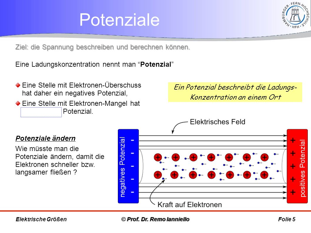 """Potenziale © Prof. Dr. Remo IannielloFolie 5Elektrische Größen Eine Ladungskonzentration nennt man """"Potenzial"""" Eine Stelle mit Elektronen-Überschuss h"""