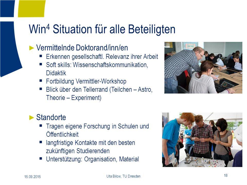 Win 4 Situation für alle Beteiligten 18 15.09.2015 Uta Bilow, TU Dresden ► Vermittelnde Doktorand/inn/en  Erkennen gesellschaftl.