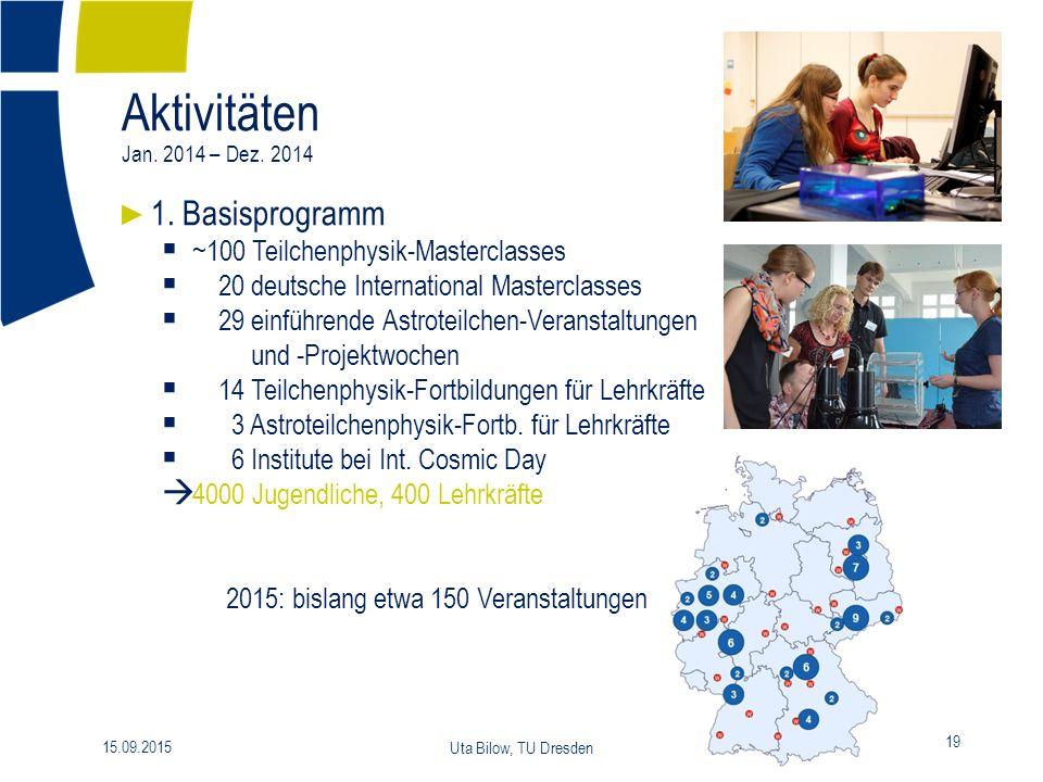 Aktivitäten Jan. 2014 – Dez. 2014 19 15.09.2015 Uta Bilow, TU Dresden