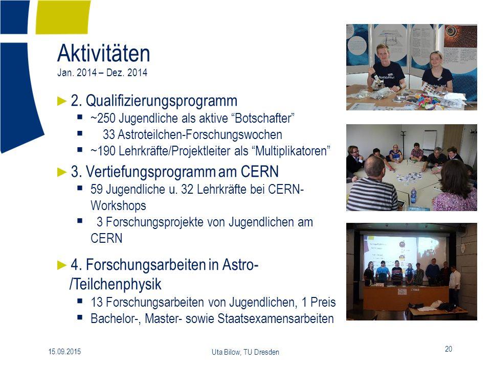 Aktivitäten Jan. 2014 – Dez. 2014 20 15.09.2015 Uta Bilow, TU Dresden ► 2.